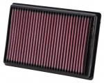 Vzduchový filter K&N BM-1010 - BMW S 1000 XR, 1000ccm - 14-18